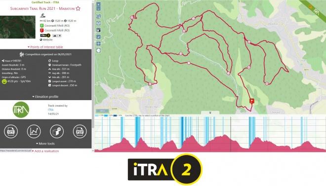 Maraton-pct-ITRA
